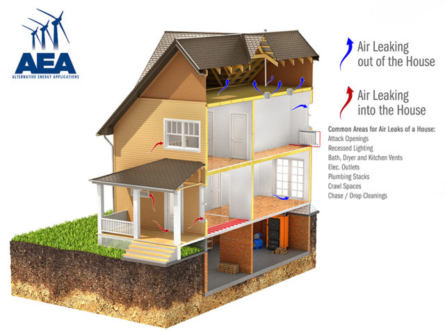 Cost-Saving Energy Programs for Homeowners | Alternative Energy Applications Inc.